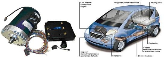 Comprar Autos Electricos e Hibridos