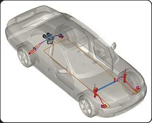 Comprar Sistema cinético integrado Kinetic™ H2 CES