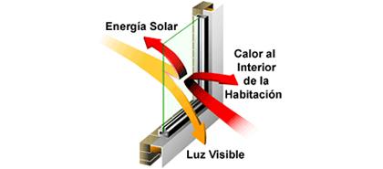 Comprar Laminas de control Solar Madico