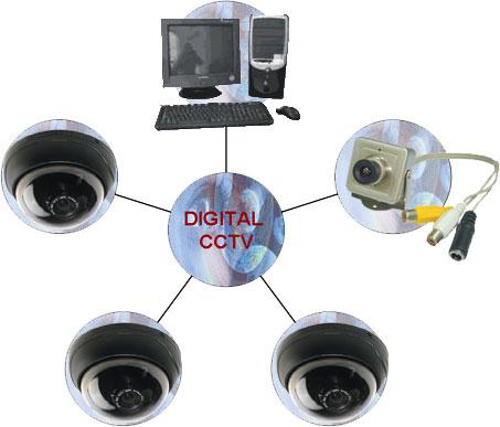 Comprar Kit CCTV_D básico empresarial SG-DVR-CARD-3004C-Surveillance Video System