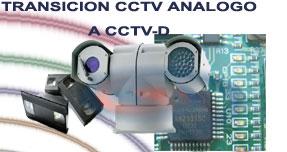 Comprar CCTV Digital