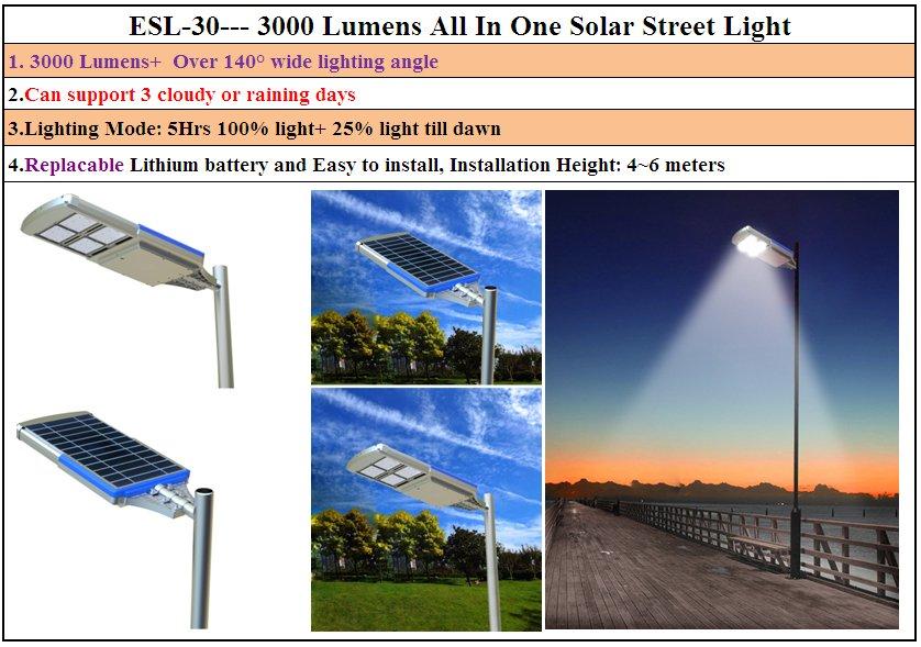 Comprar Lampara 100% solar