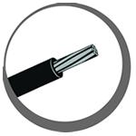 Conductores ACSR  (Aluminium Conductor Steel