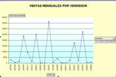 Sistema de Informes Gerenciales  PH-Decisiones