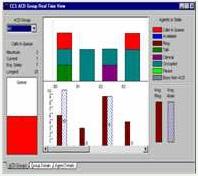 Call Center y aplicaciones CTI