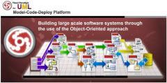 Visual Paradigm for UML (VP-UML)
