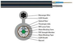Figure 8 Fiber Optic Cable, 9/125um G652D
