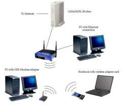 Productos para redes