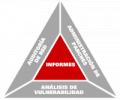 GFI LANguard Network Security Scanner (N.S.S.)