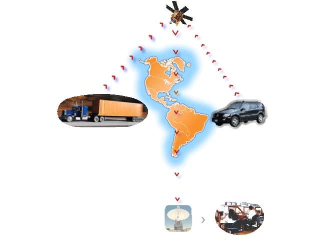 Pedido Localizacion Vehicular y de Personas